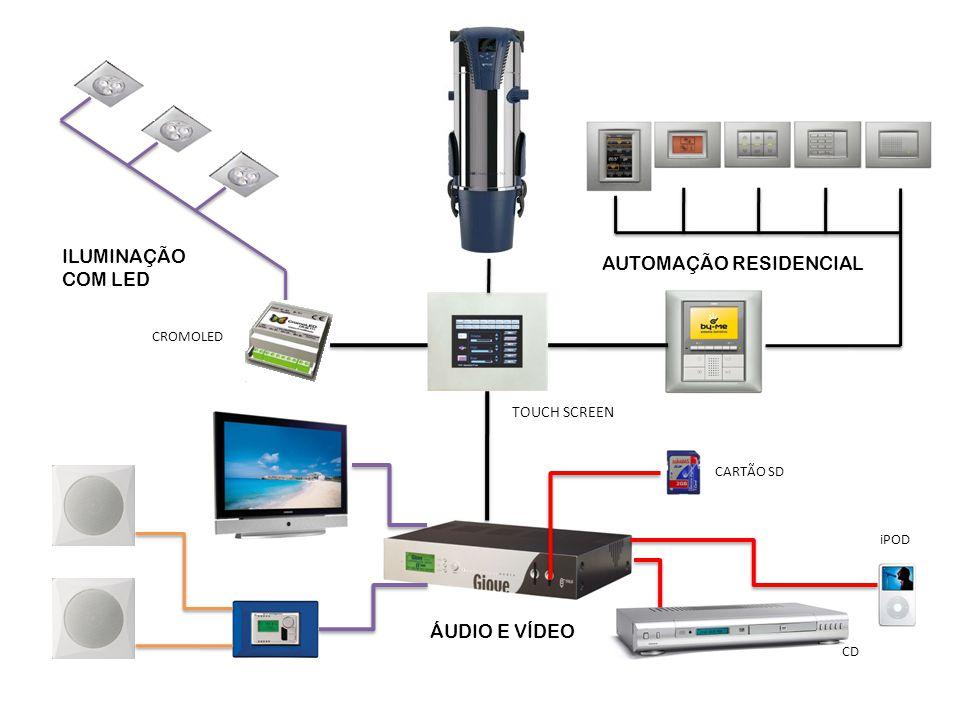 ILUMINAÇÃO COM LED AUTOMAÇÃO RESIDENCIAL ÁUDIO E VÍDEO CARTÃO SD iPOD CD CROMOLED TOUCH SCREEN