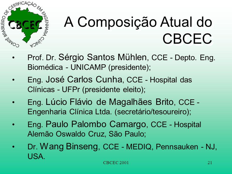 CBCEC 200121 A Composição Atual do CBCEC •Prof. Dr. Sérgio Santos Mühlen, CCE - Depto. Eng. Biomédica - UNICAMP (presidente); •Eng. José Carlos Cunha,