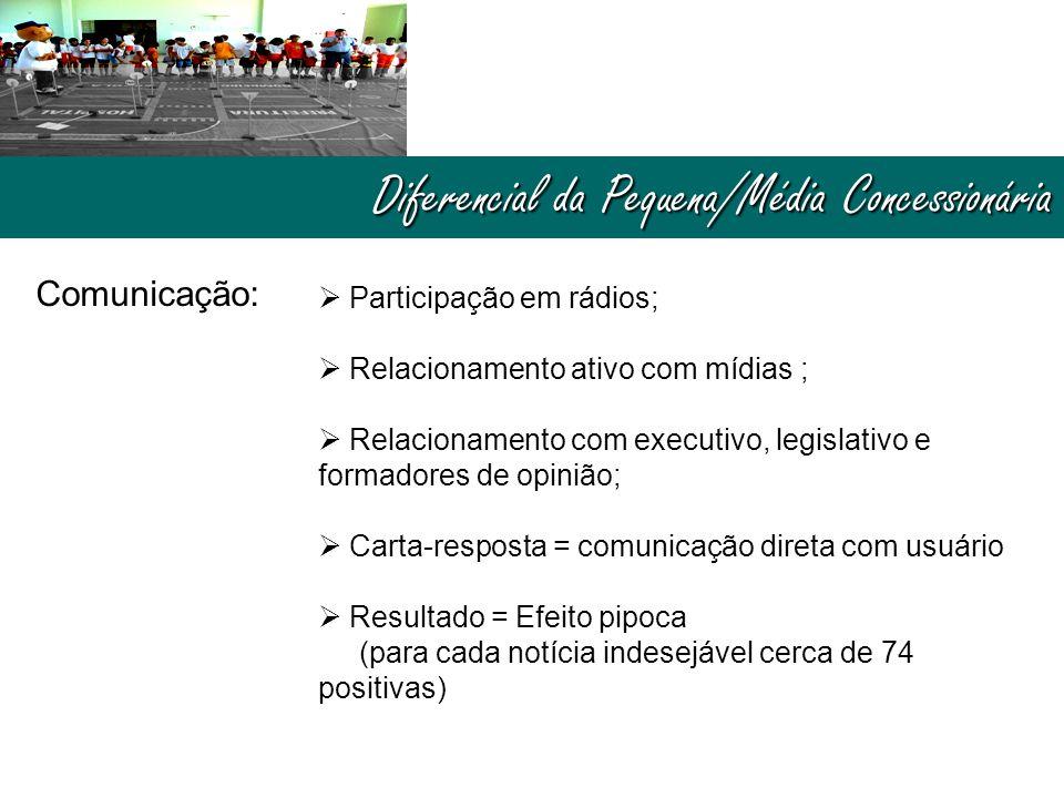 Diferencial da Pequena/Média Concessionária Comunicação:  Participação em rádios;  Relacionamento ativo com mídias ;  Relacionamento com executivo,