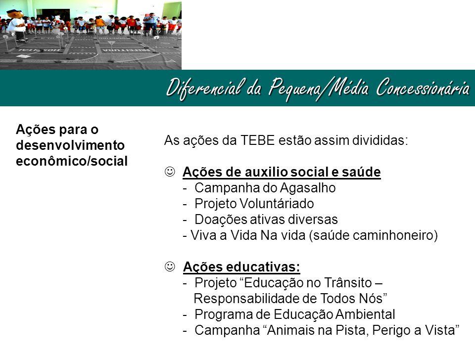 Ações para o desenvolvimento econômico/social As ações da TEBE estão assim divididas:  Ações de auxilio social e saúde - Campanha do Agasalho - Proje