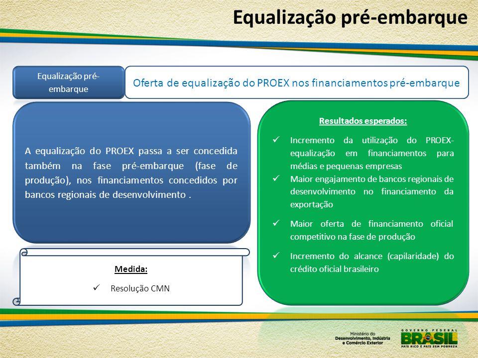 Oferta de equalização do PROEX nos financiamentos pré-embarque Medida:  Resolução CMN Equalização pré-embarque