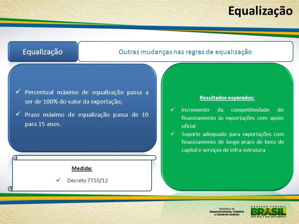 Utilização de contratos padrões em operações de crédito oficial Medida:  MP 564 Contrato padrão