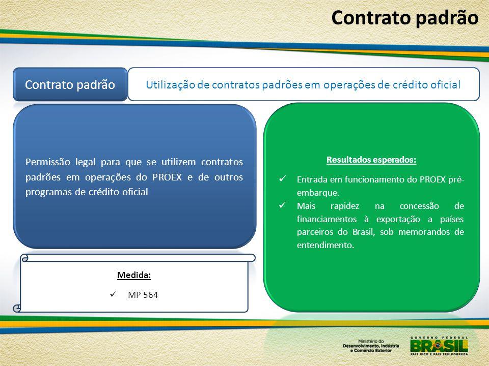 Ampliação do conceito de empresa preponderantemente exportadora Medida:  MP 563 Empresa preponderantemente exportadora