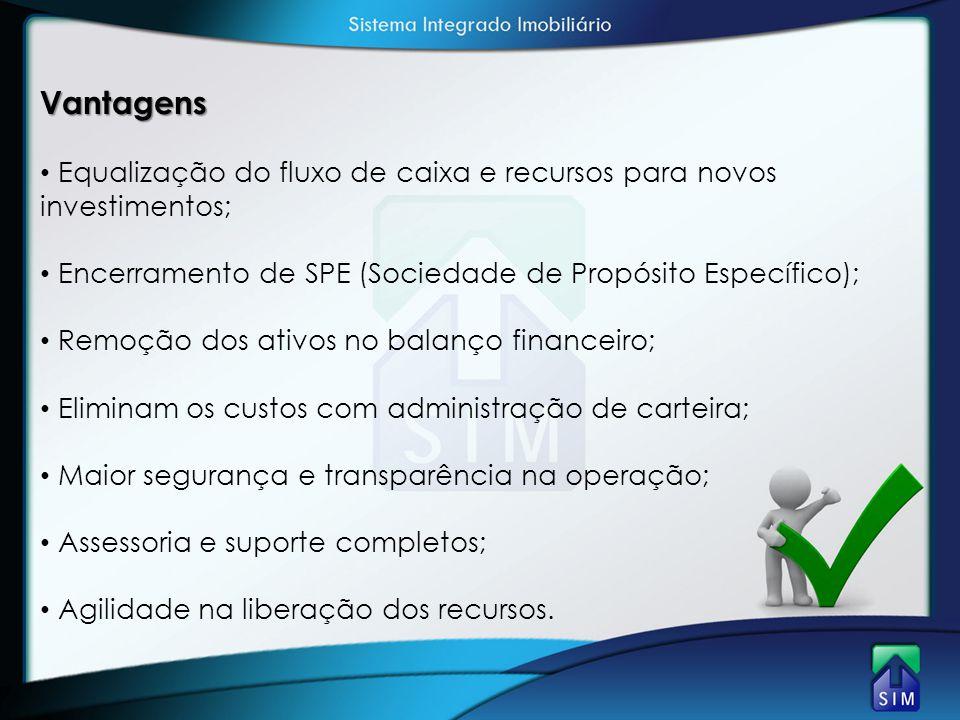 Vantagens • Equalização do fluxo de caixa e recursos para novos investimentos; • Encerramento de SPE (Sociedade de Propósito Específico); • Remoção do