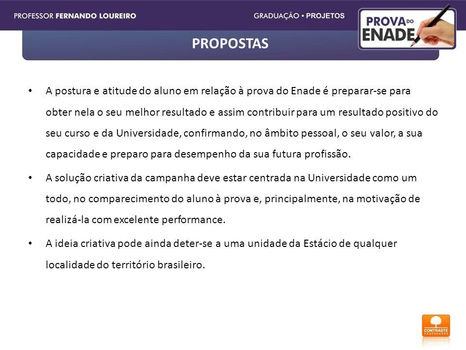 OBJETIVOS PRINCIPAIS • Motivar a adesão em 100% dos alunos nas condições de realização da prova.