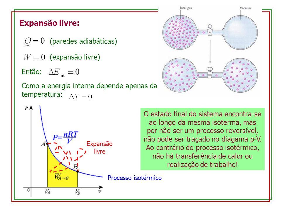 Expansão livre: (paredes adiabáticas) (expansão livre) Então: Como a energia interna depende apenas da temperatura: O estado final do sistema encontra