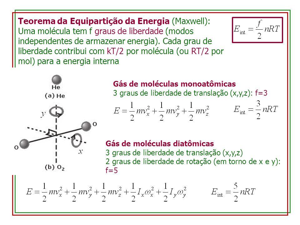 Gás de moléculas poliatômicas 3 graus de liberdade de translação (x,y,z) 3 graus de liberdade de rotação (em torno de x, y e z): f=6 Variações de energia interna de um gás ideal: