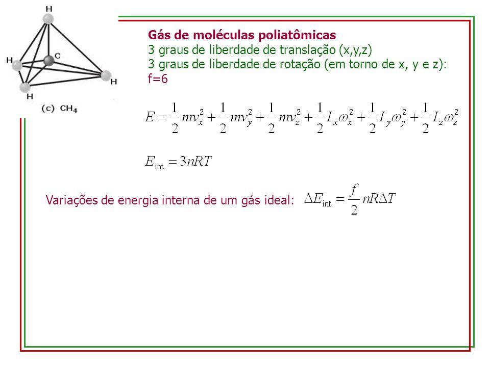 Gás de moléculas poliatômicas 3 graus de liberdade de translação (x,y,z) 3 graus de liberdade de rotação (em torno de x, y e z): f=6 Variações de ener