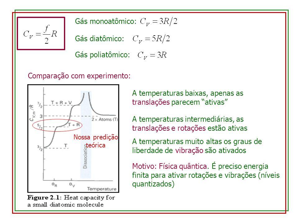 """Gás monoatômico: Gás diatômico: Gás poliatômico: Comparação com experimento: A temperaturas baixas, apenas as translações parecem """"ativas"""" A temperatu"""