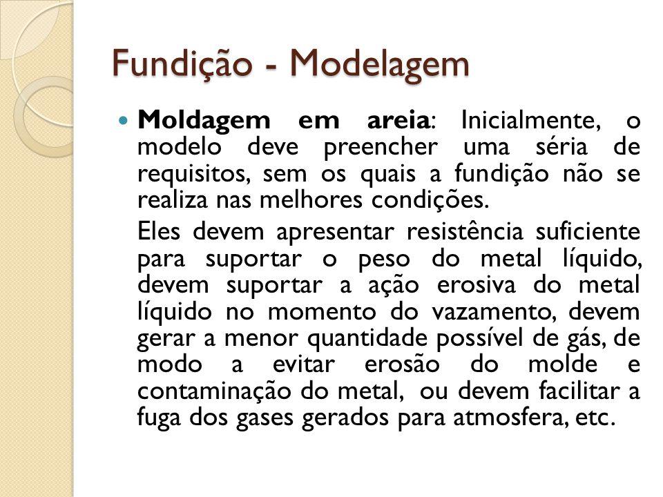 Fundição - Modelagem  Moldagem em areia: Inicialmente, o modelo deve preencher uma séria de requisitos, sem os quais a fundição não se realiza nas me