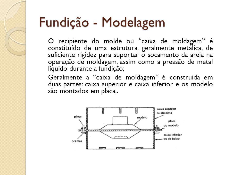 """Fundição - Modelagem O recipiente do molde ou """"caixa de moldagem"""" é constituído de uma estrutura, geralmente metálica, de suficiente rigidez para supo"""