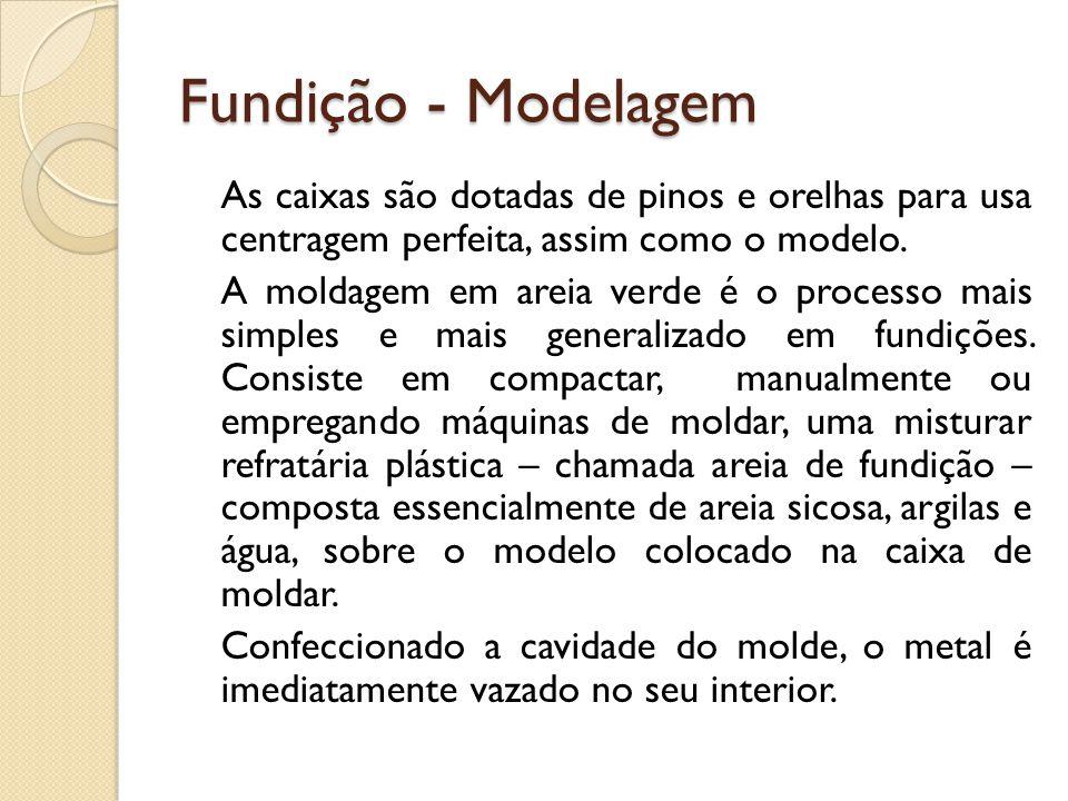 Fundição - Modelagem As caixas são dotadas de pinos e orelhas para usa centragem perfeita, assim como o modelo. A moldagem em areia verde é o processo
