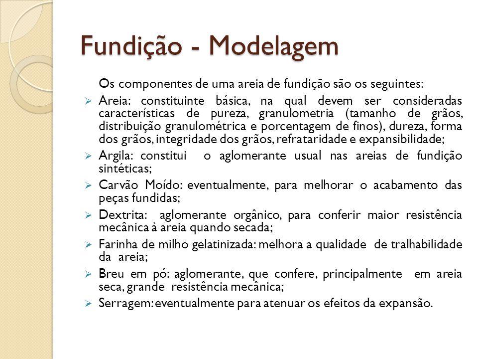 Fundição - Modelagem Os componentes de uma areia de fundição são os seguintes:  Areia: constituinte básica, na qual devem ser consideradas caracterís