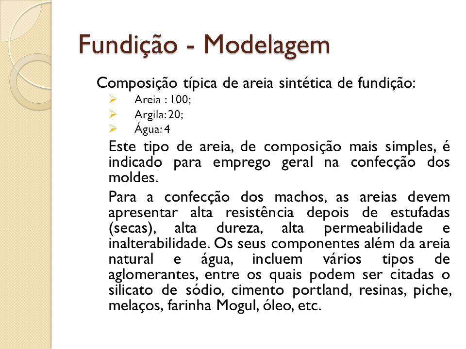 Fundição - Modelagem Composição típica de areia sintética de fundição:  Areia : 100;  Argila: 20;  Água: 4 Este tipo de areia, de composição mais s