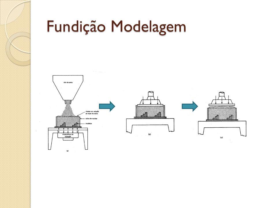 Fundição Modelagem