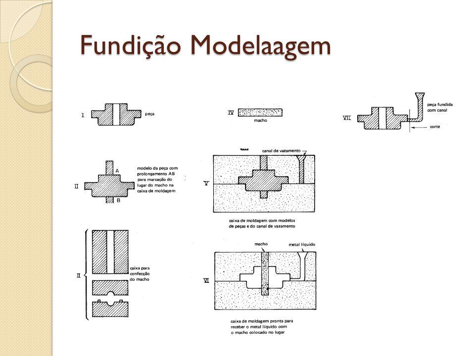 Fundição Modelaagem