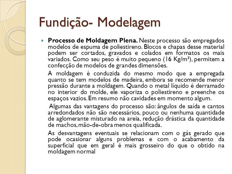 Fundição- Modelagem  Processo de Moldagem Plena. Neste processo são empregados modelos de espuma de poliestireno. Blocos e chapas desse material pode