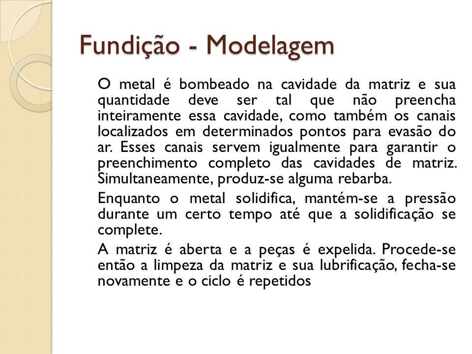 Fundição - Modelagem O metal é bombeado na cavidade da matriz e sua quantidade deve ser tal que não preencha inteiramente essa cavidade, como também o