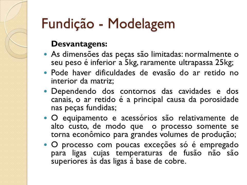 Fundição - Modelagem Desvantagens:  As dimensões das peças são limitadas: normalmente o seu peso é inferior a 5kg, raramente ultrapassa 25kg;  Pode