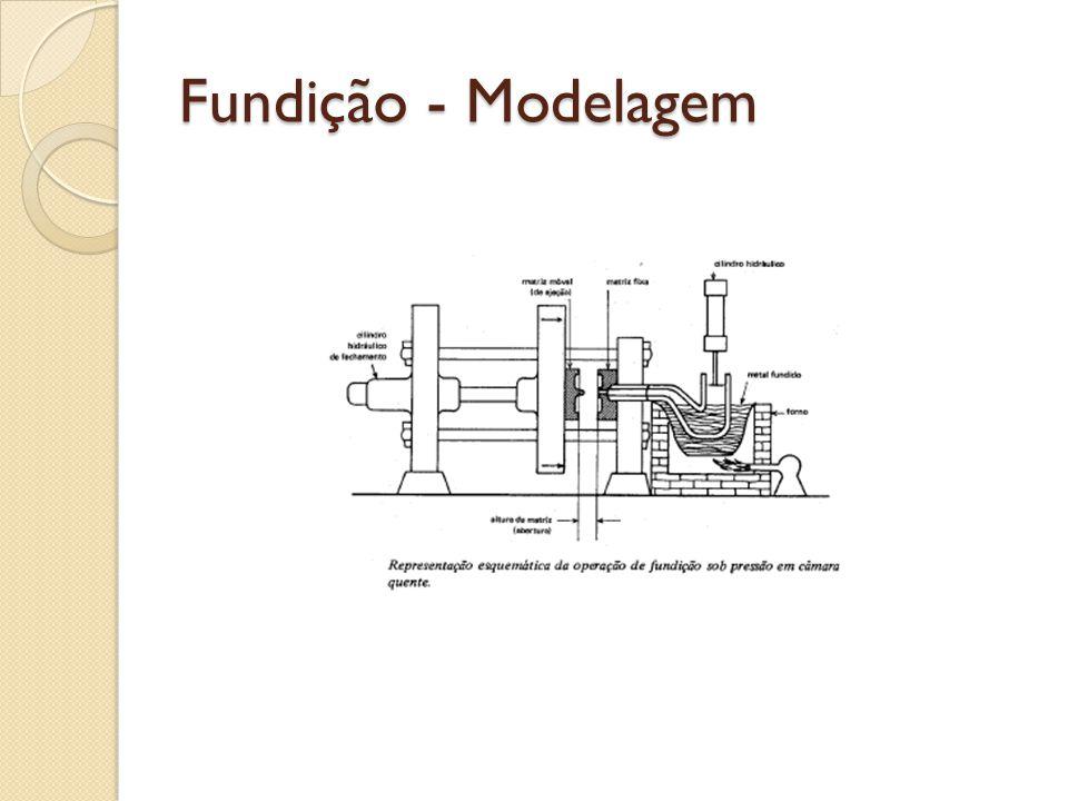 Fundição - Modelagem