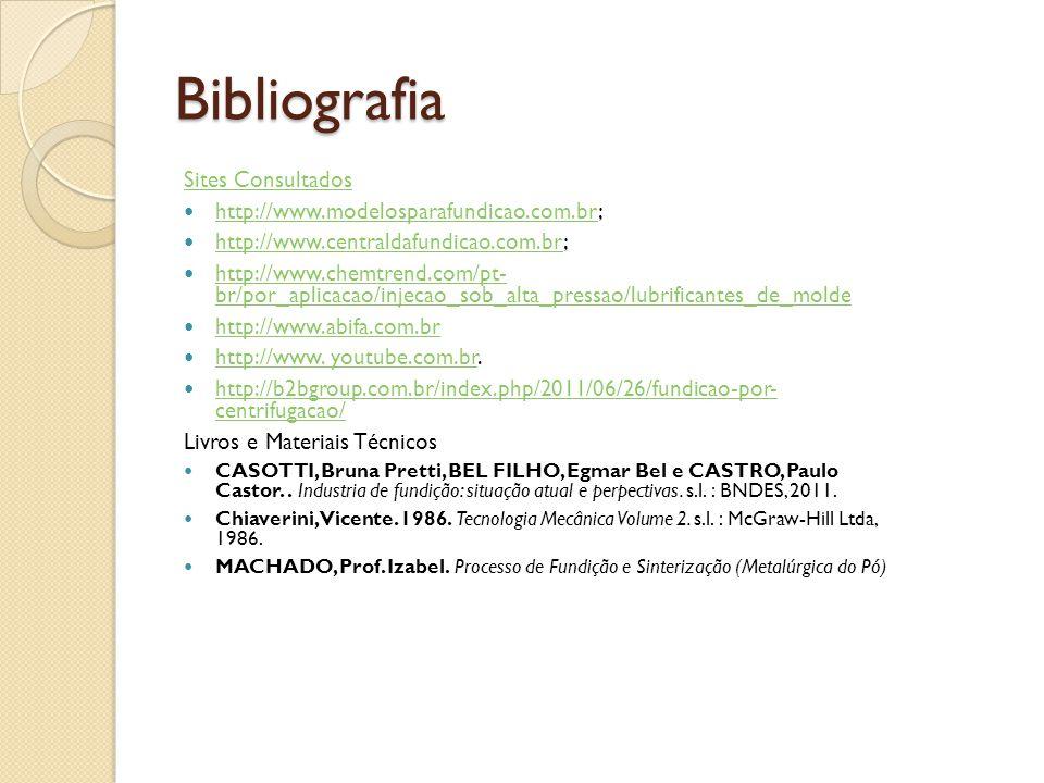 Bibliografia Sites Consultados  http://www.modelosparafundicao.com.br; http://www.modelosparafundicao.com.br  http://www.centraldafundicao.com.br; h
