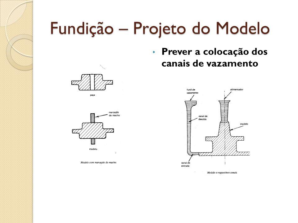 Fundição – Projeto do Modelo • Prever a colocação dos canais de vazamento