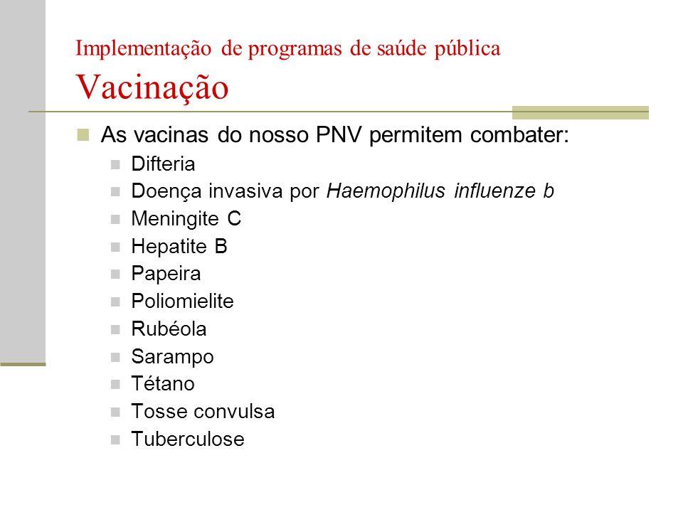  As vacinas do nosso PNV permitem combater:  Difteria  Doença invasiva por Haemophilus influenze b  Meningite C  Hepatite B  Papeira  Poliomiel