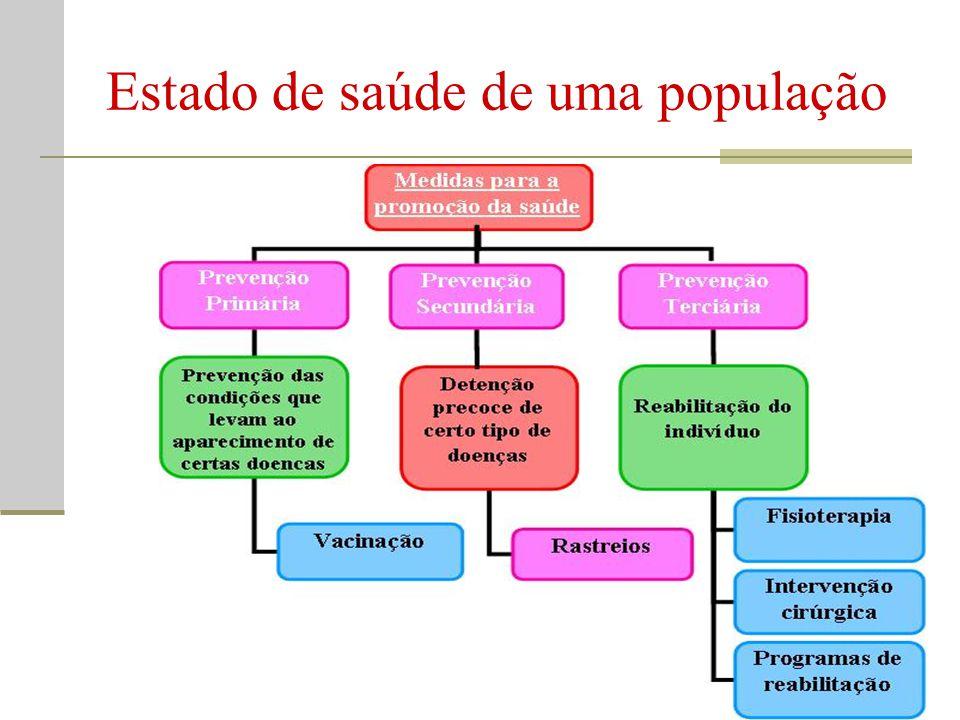 Implementação de programas de saúde pública 1 - Vigilância médica periódica ACÇÃO:  Consultas de acompanhamento regular por um médico de família.