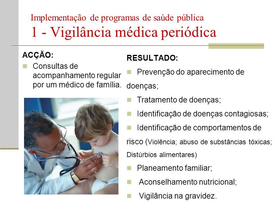 Implementação de programas de saúde pública 1 - Vigilância médica periódica ACÇÃO:  Consultas de acompanhamento regular por um médico de família. RES