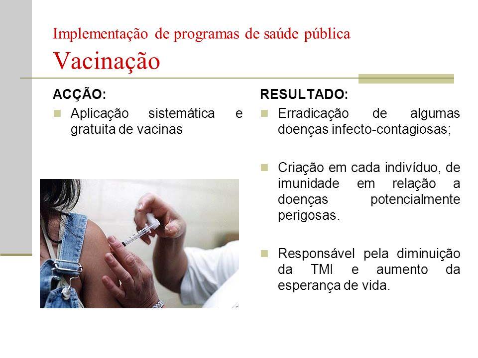 Implementação de programas de saúde pública Vacinação ACÇÃO:  Aplicação sistemática e gratuita de vacinas RESULTADO:  Erradicação de algumas doenças