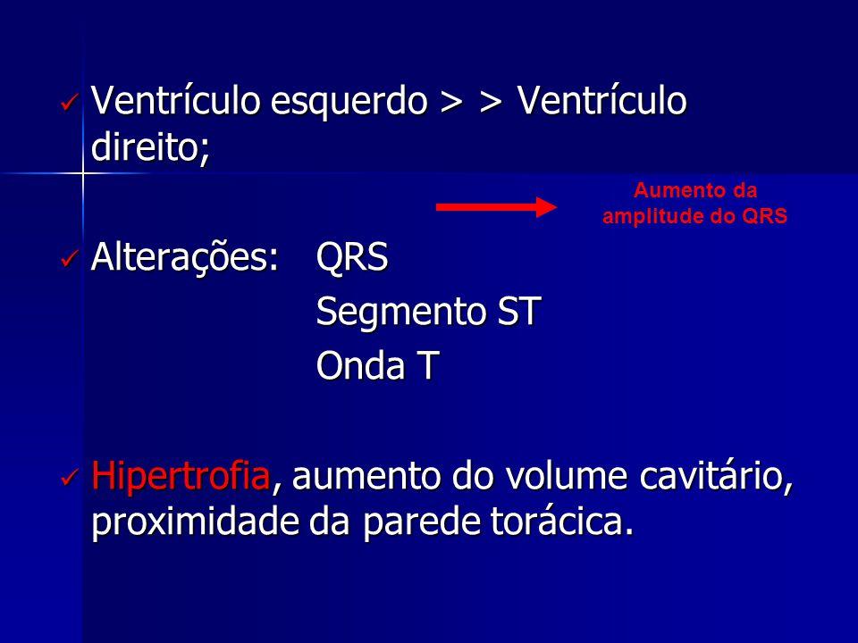  Ventrículo esquerdo > > Ventrículo direito;  Alterações: QRS Segmento ST Onda T  Hipertrofia, aumento do volume cavitário, proximidade da parede torácica.
