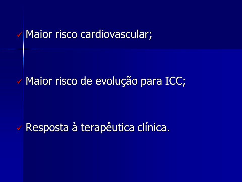  Maior risco cardiovascular;  Maior risco de evolução para ICC;  Resposta à terapêutica clínica.