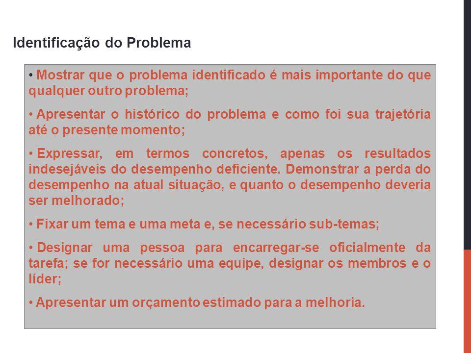 Identificação do Problema • Mostrar que o problema identificado é mais importante do que qualquer outro problema; • Apresentar o histórico do problema