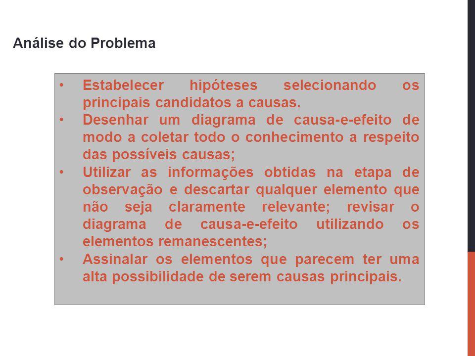 Análise do Problema •Estabelecer hipóteses selecionando os principais candidatos a causas. •Desenhar um diagrama de causa-e-efeito de modo a coletar t