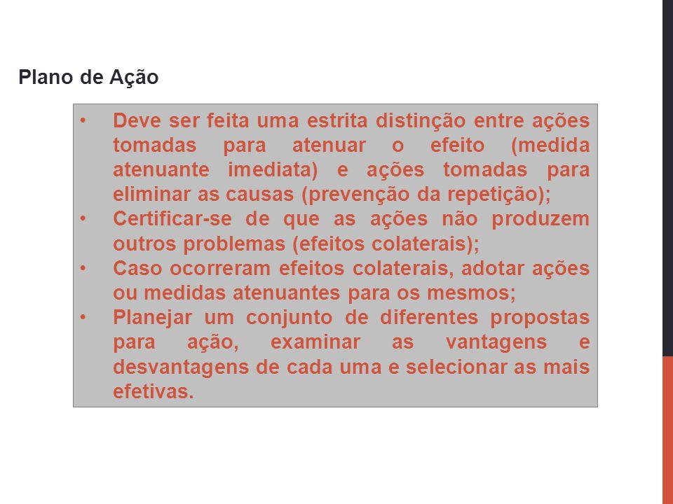 Plano de Ação •Deve ser feita uma estrita distinção entre ações tomadas para atenuar o efeito (medida atenuante imediata) e ações tomadas para elimina