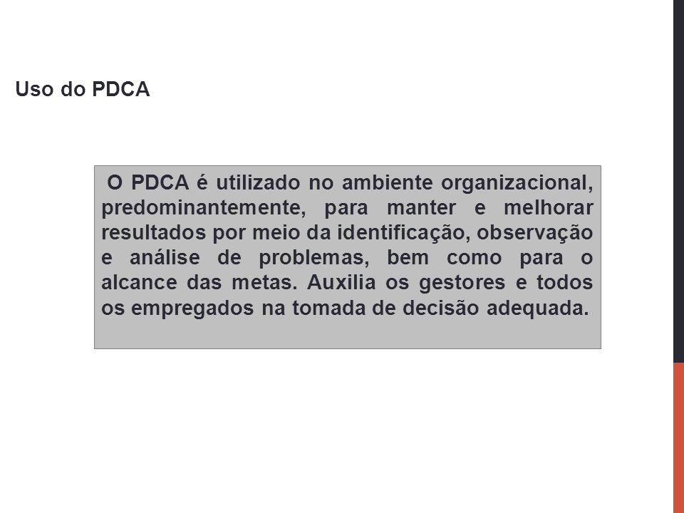 Uso do PDCA O PDCA é utilizado no ambiente organizacional, predominantemente, para manter e melhorar resultados por meio da identificação, observação