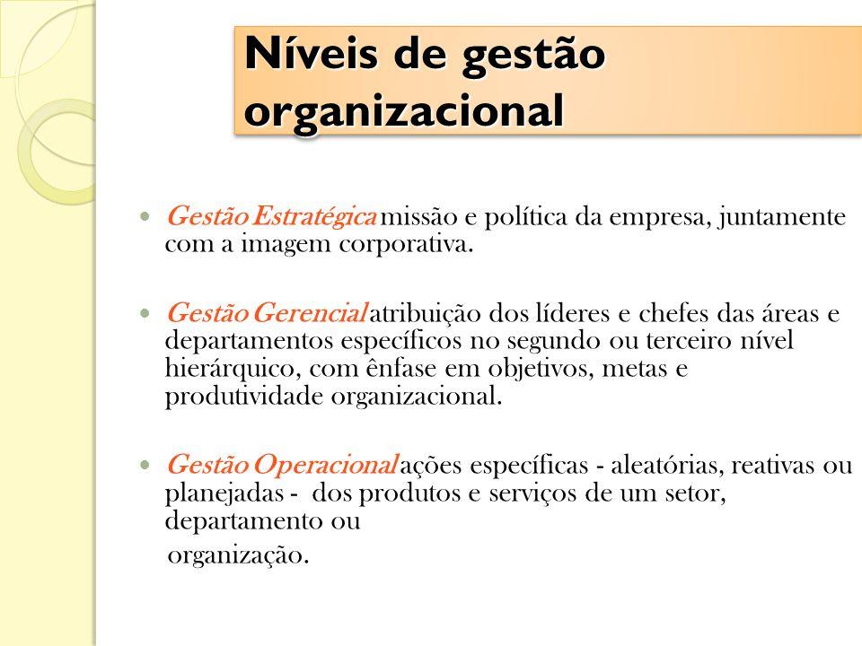 Níveis de GESTÃO EstratégicoTático Operacional
