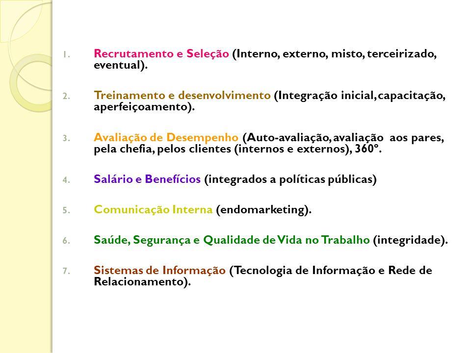 Níveis de gestão organizacional  Gestão Estratégica missão e política da empresa, juntamente com a imagem corporativa.