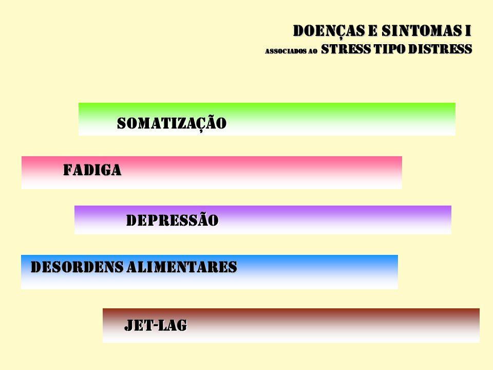 Visão de Pessoa com o domínio organizacional - BPSO BIOLÓGICO PSICOLOGICO SOCIAL ORGANIZACIONAL