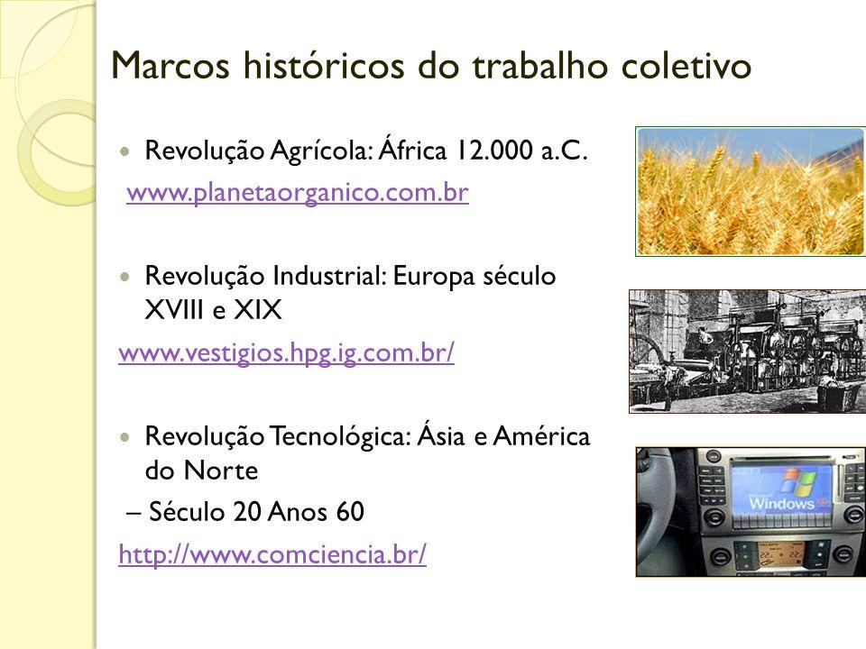 Marcos históricos do trabalho coletivo  Revolução Agrícola: África 12.000 a.C.