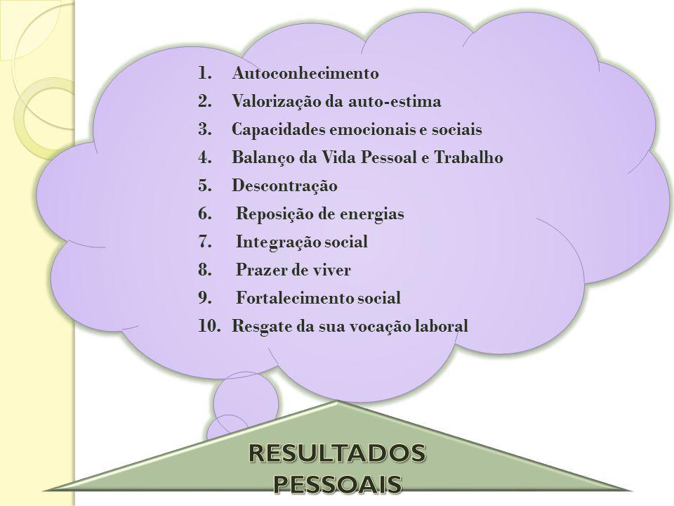 Leituras Básicas VIVERET, Patrick. Reconsiderar a riqueza (on line); GADREY, Jean. Novos Indicadores de Riqueza, São Paulo: SENAC; DAWBOR, Ladislau. D