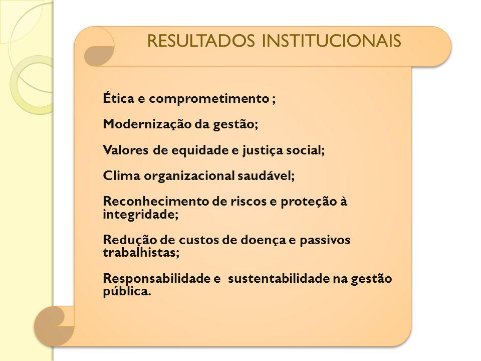 1.Autoconhecimento 2.Valorização da auto-estima 3.Capacidades emocionais e sociais 4.Balanço da Vida Pessoal e Trabalho 5.Descontração 6.