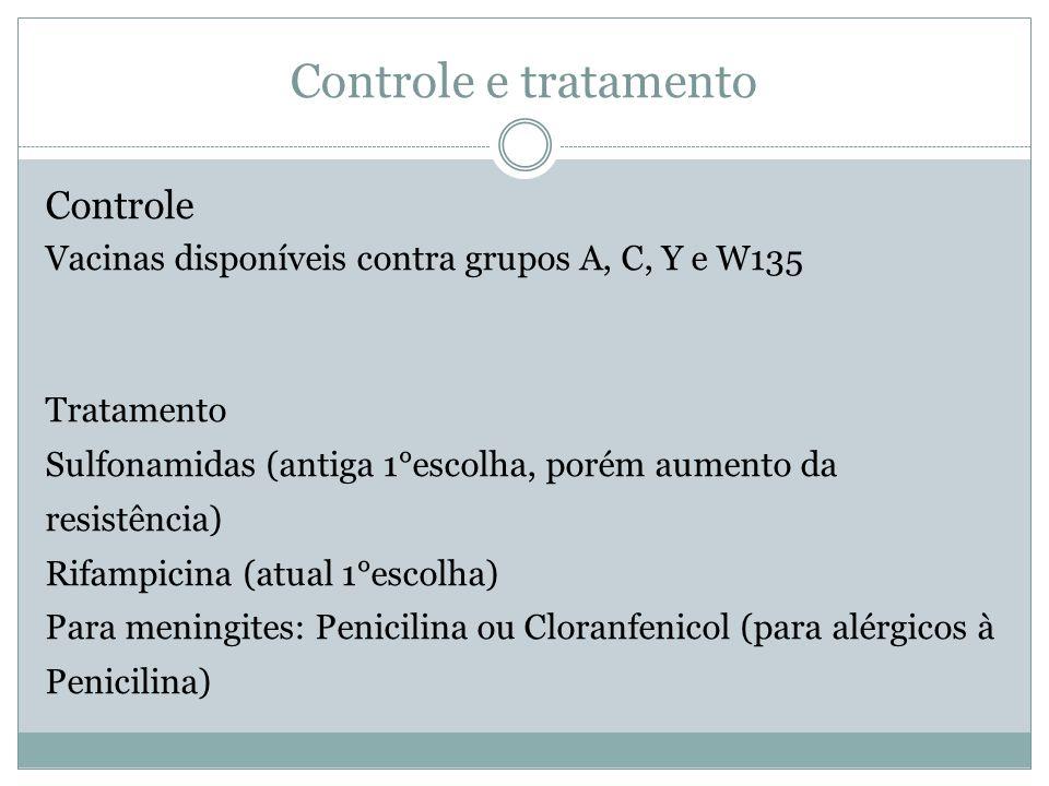 Controle Vacinas disponíveis contra grupos A, C, Y e W135 Tratamento Sulfonamidas (antiga 1°escolha, porém aumento da resistência) Rifampicina (atual