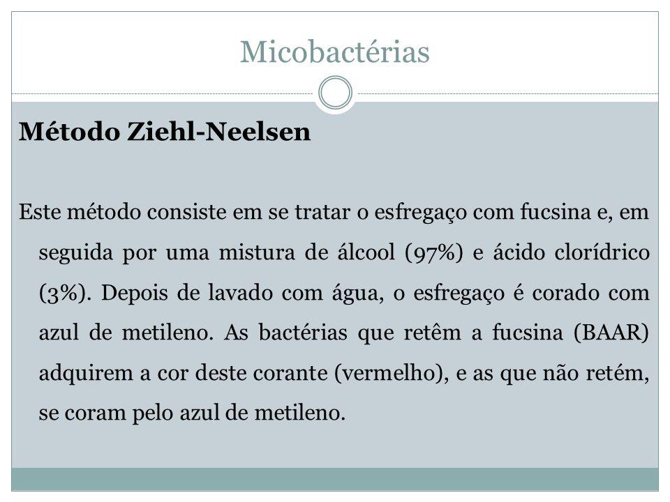 Método Ziehl-Neelsen Este método consiste em se tratar o esfregaço com fucsina e, em seguida por uma mistura de álcool (97%) e ácido clorídrico (3%).