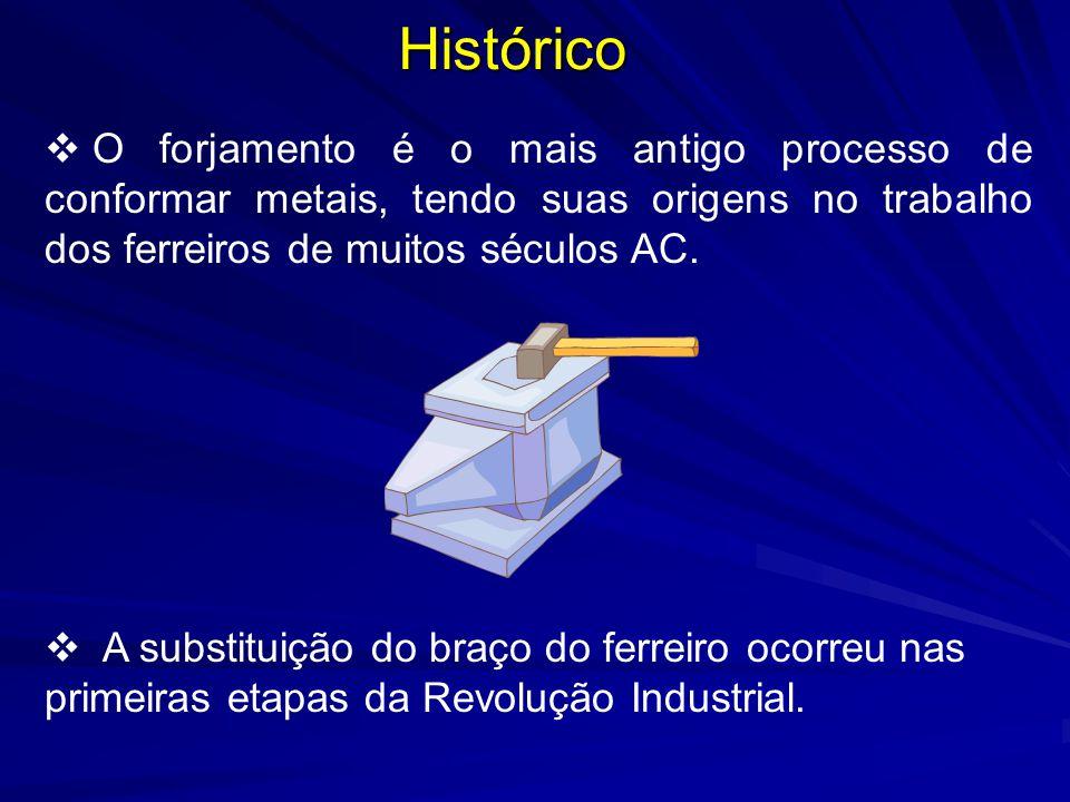 Histórico  O forjamento é o mais antigo processo de conformar metais, tendo suas origens no trabalho dos ferreiros de muitos séculos AC.