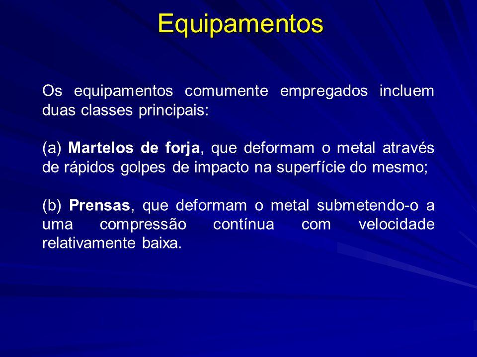 Equipamentos Os equipamentos comumente empregados incluem duas classes principais: (a) Martelos de forja, que deformam o metal através de rápidos golpes de impacto na superfície do mesmo; (b) Prensas, que deformam o metal submetendo-o a uma compressão contínua com velocidade relativamente baixa.