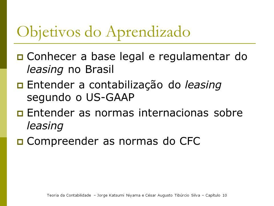 Objetivos do Aprendizado  Conhecer a base legal e regulamentar do leasing no Brasil  Entender a contabilização do leasing segundo o US-GAAP  Entend