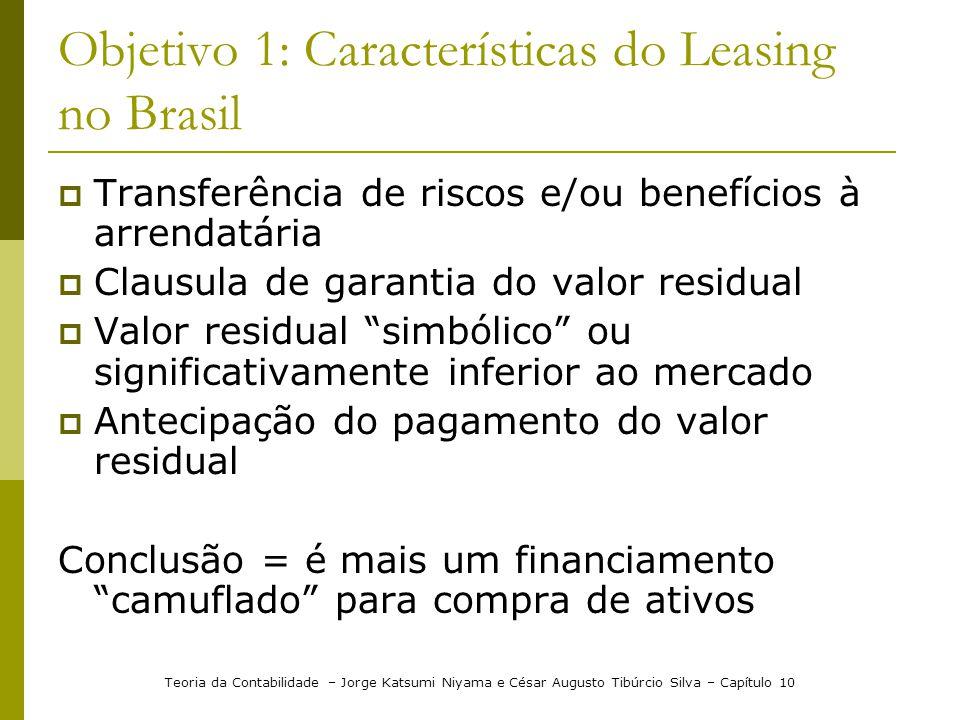 Objetivo 1: Características do Leasing no Brasil  Transferência de riscos e/ou benefícios à arrendatária  Clausula de garantia do valor residual  V