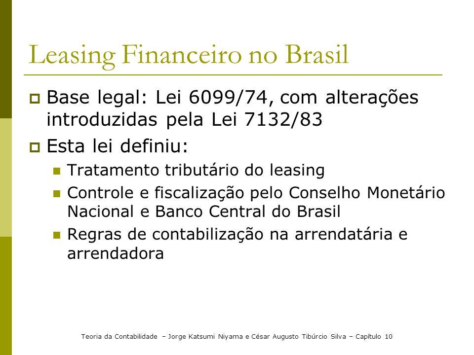 Leasing Financeiro no Brasil  Base legal: Lei 6099/74, com alterações introduzidas pela Lei 7132/83  Esta lei definiu:  Tratamento tributário do le