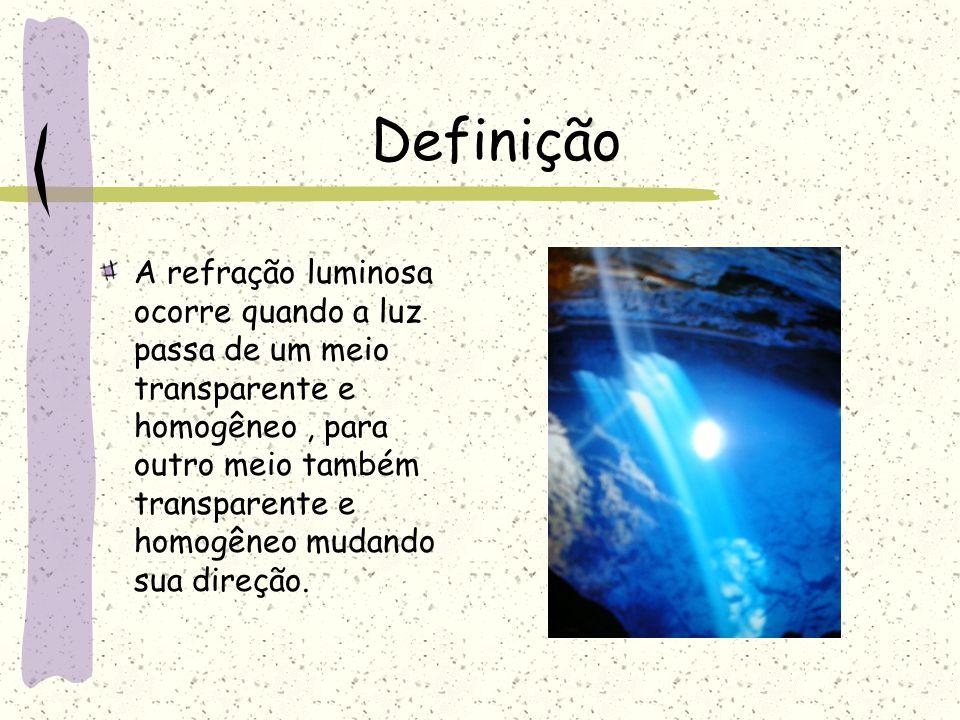 Definição A refração luminosa ocorre quando a luz passa de um meio transparente e homogêneo, para outro meio também transparente e homogêneo mudando s